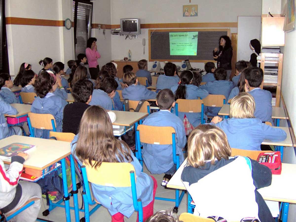 Risultati immagini per scuola primaria in italia
